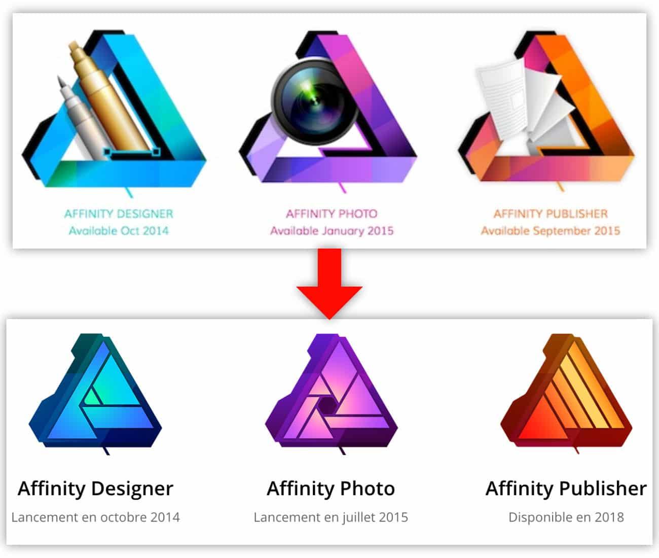 Les logiciels de la suite Affinity