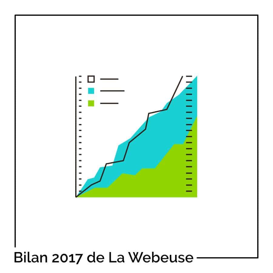 WebEntrepreneure / Freelance Web : le bilan 2017 de La Webeuse