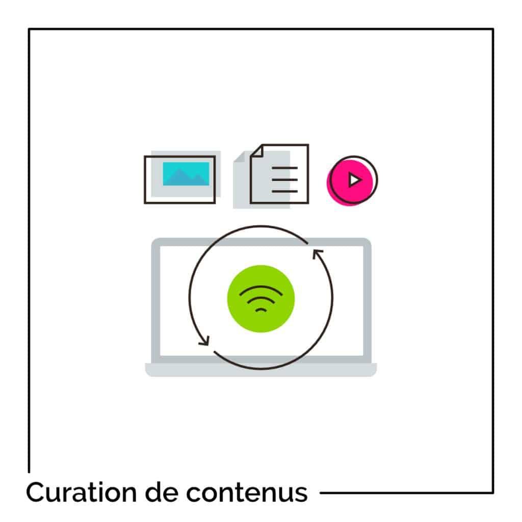 Outils de curation de contenu