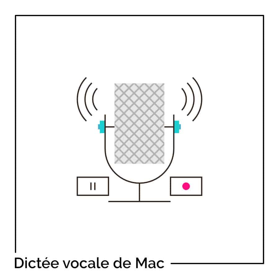 La dictée vocale de Mac au service de la Rédaction Web