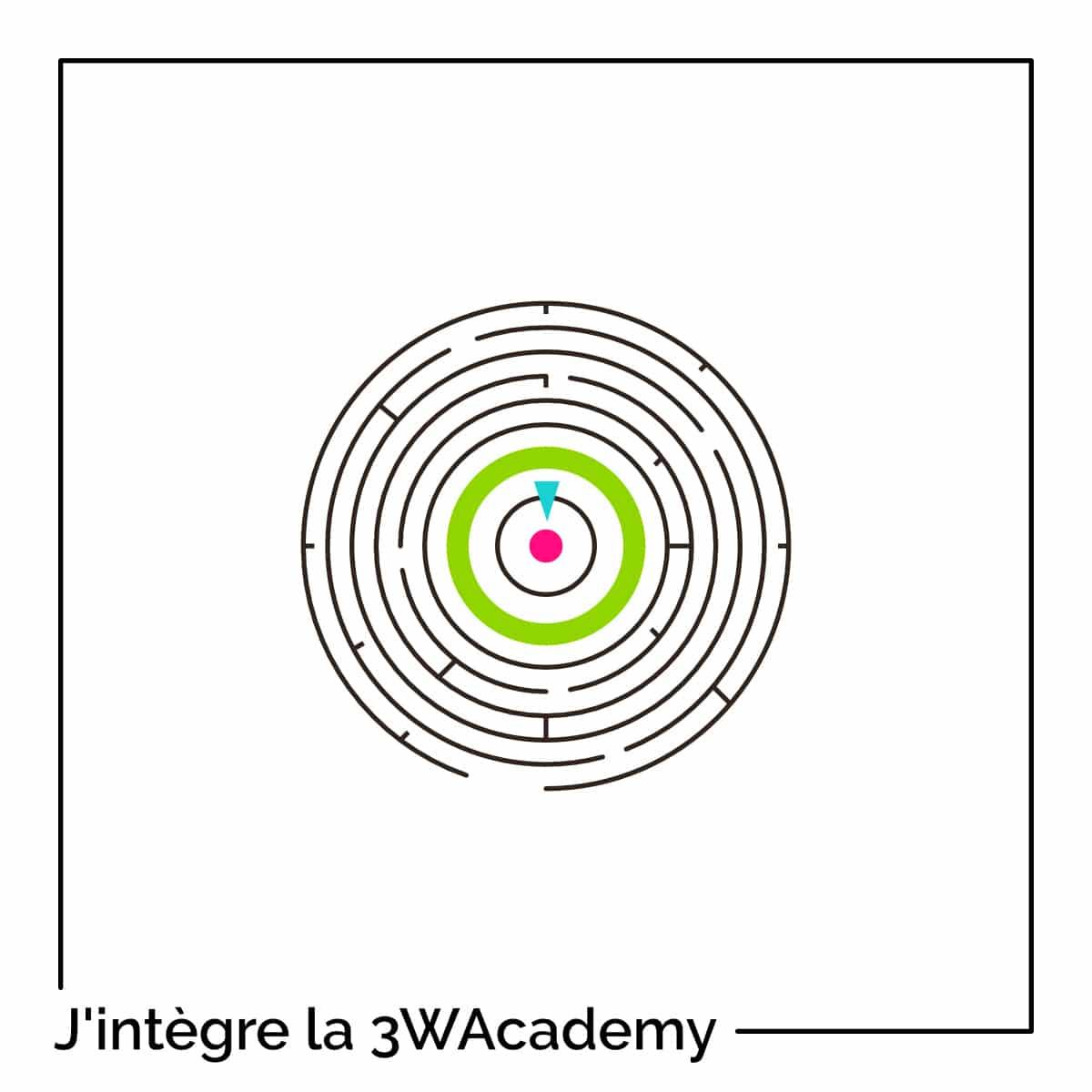 J'intègre la 3W Academy !