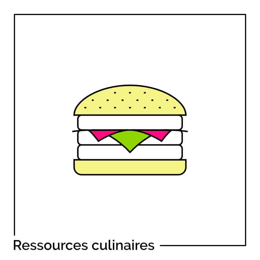 Les meilleures ressources pour votre blog de cuisine