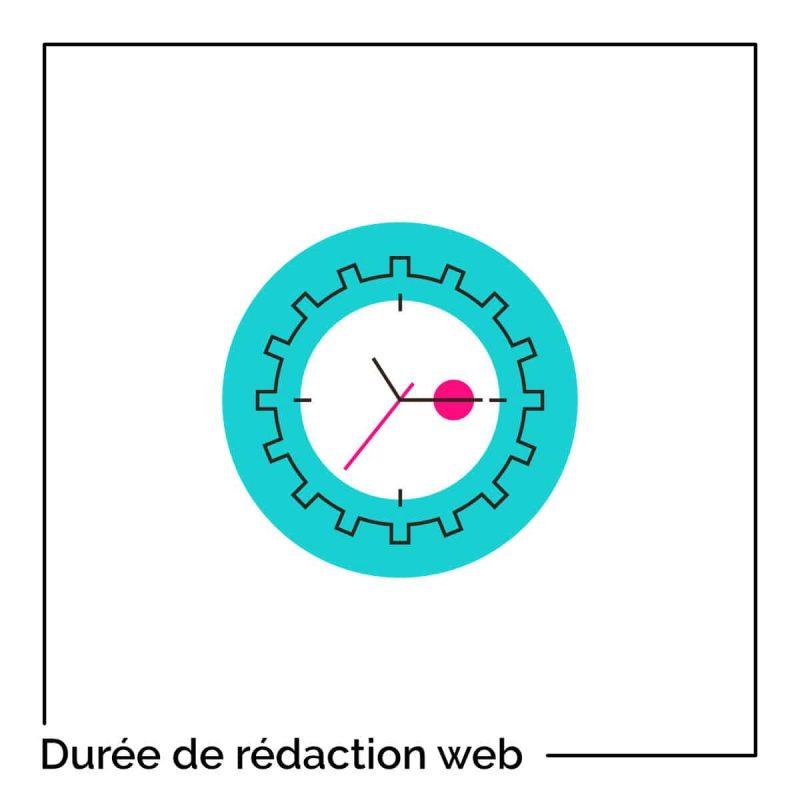 durée rédaction web