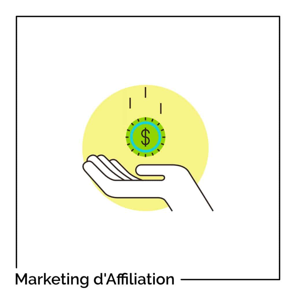 monétiser son blog grâce au marketing d'affiliation