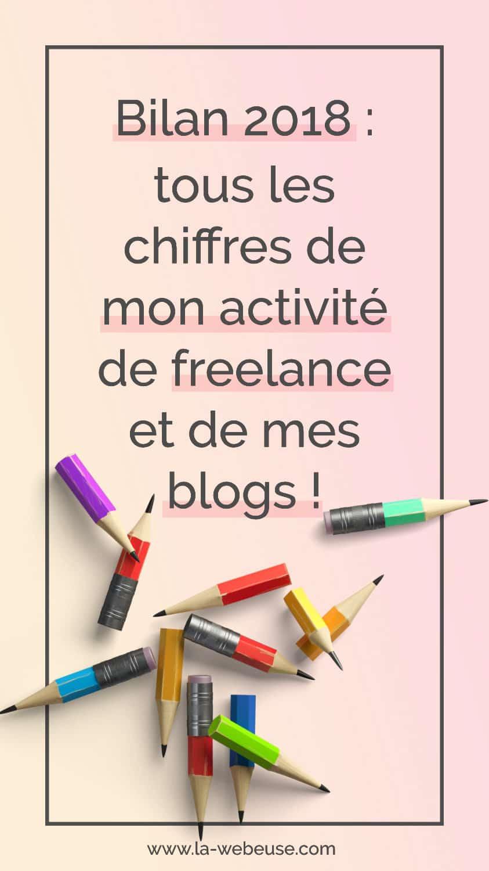Bilan annuel activité de freelance