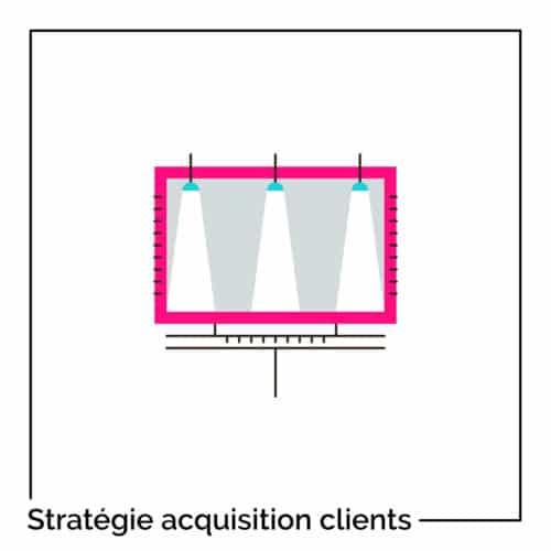 strategie d'acquisition de clients