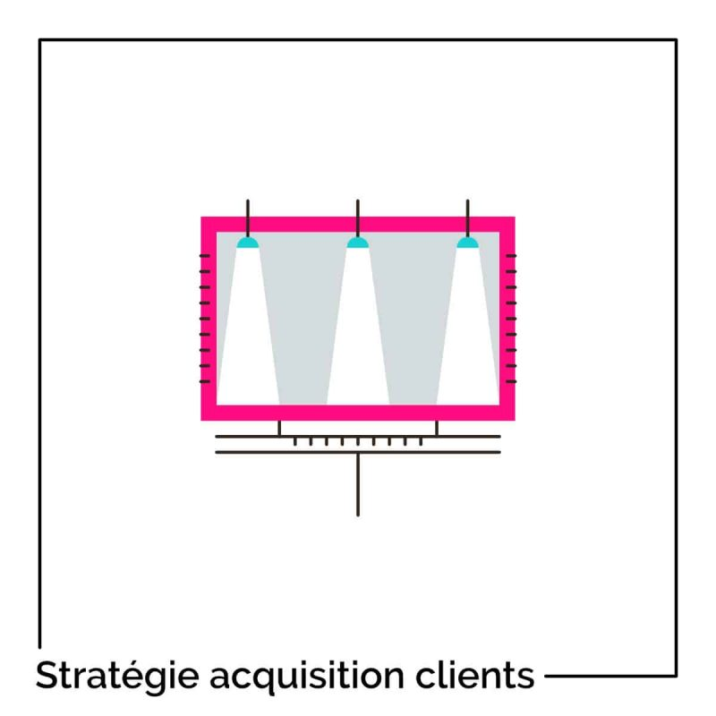 strategie d'acquisition de clients