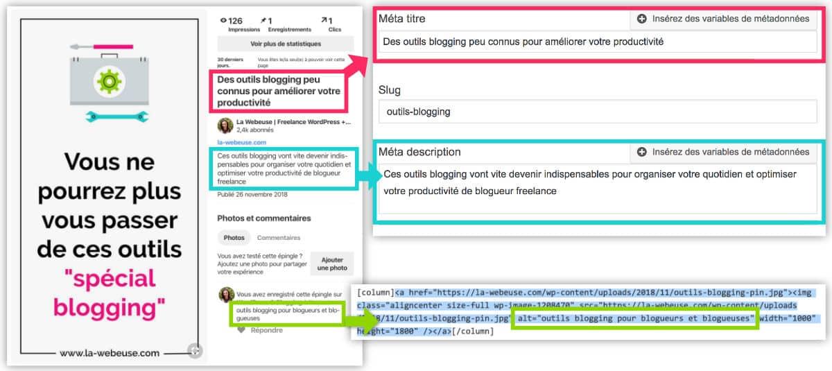 data-pin : attributs Pinterest