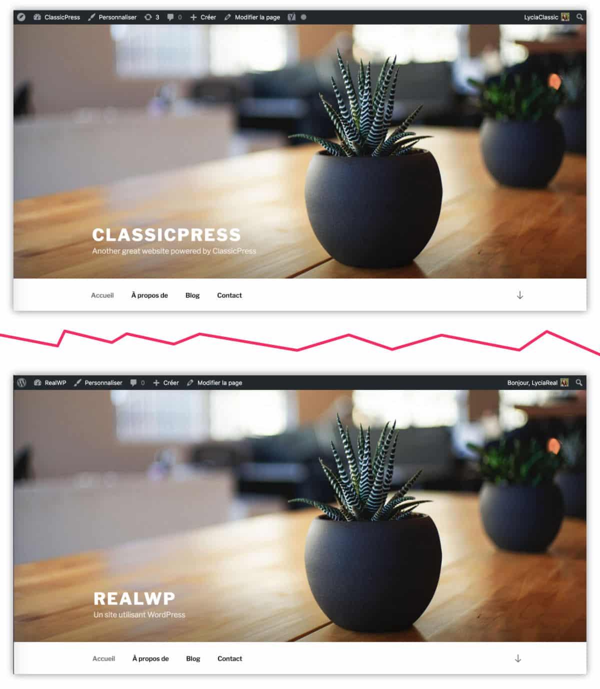 Front ClassicPress vs Front WordPress