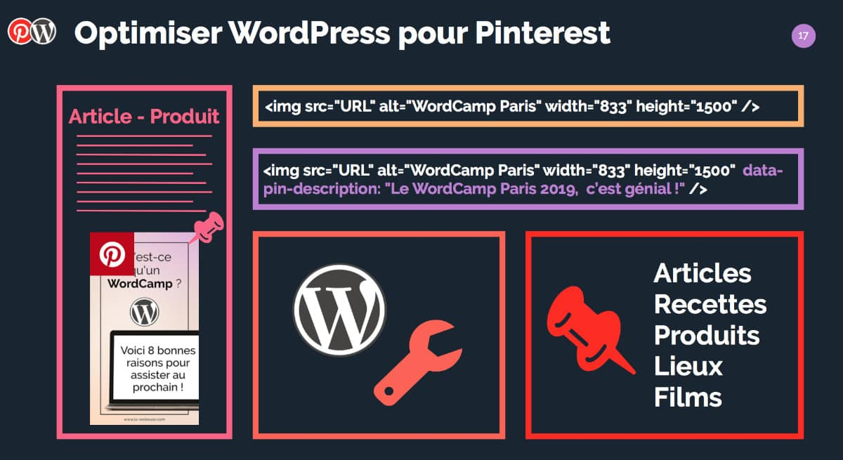 Pinterest & WordPress : visibilité, marketing, trafic et SEO !
