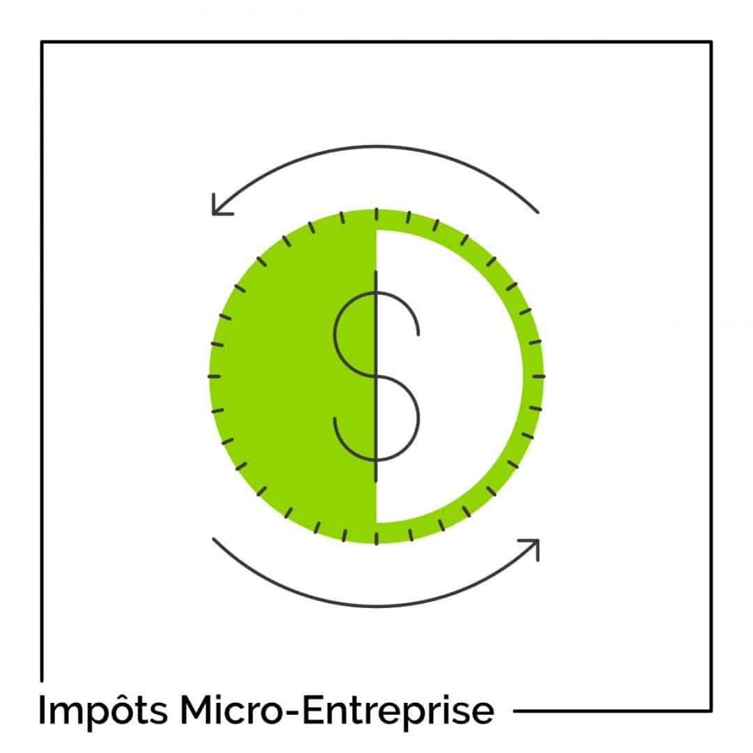 Impôts micro-entreprise: comment les déclarer?