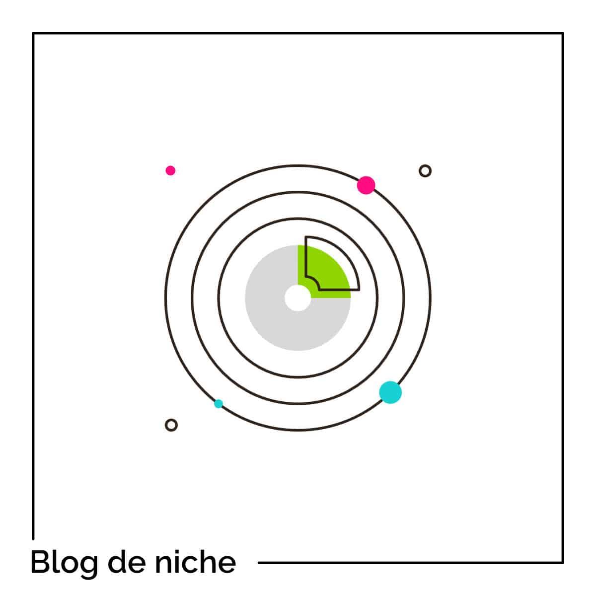 Blog Niche Featured