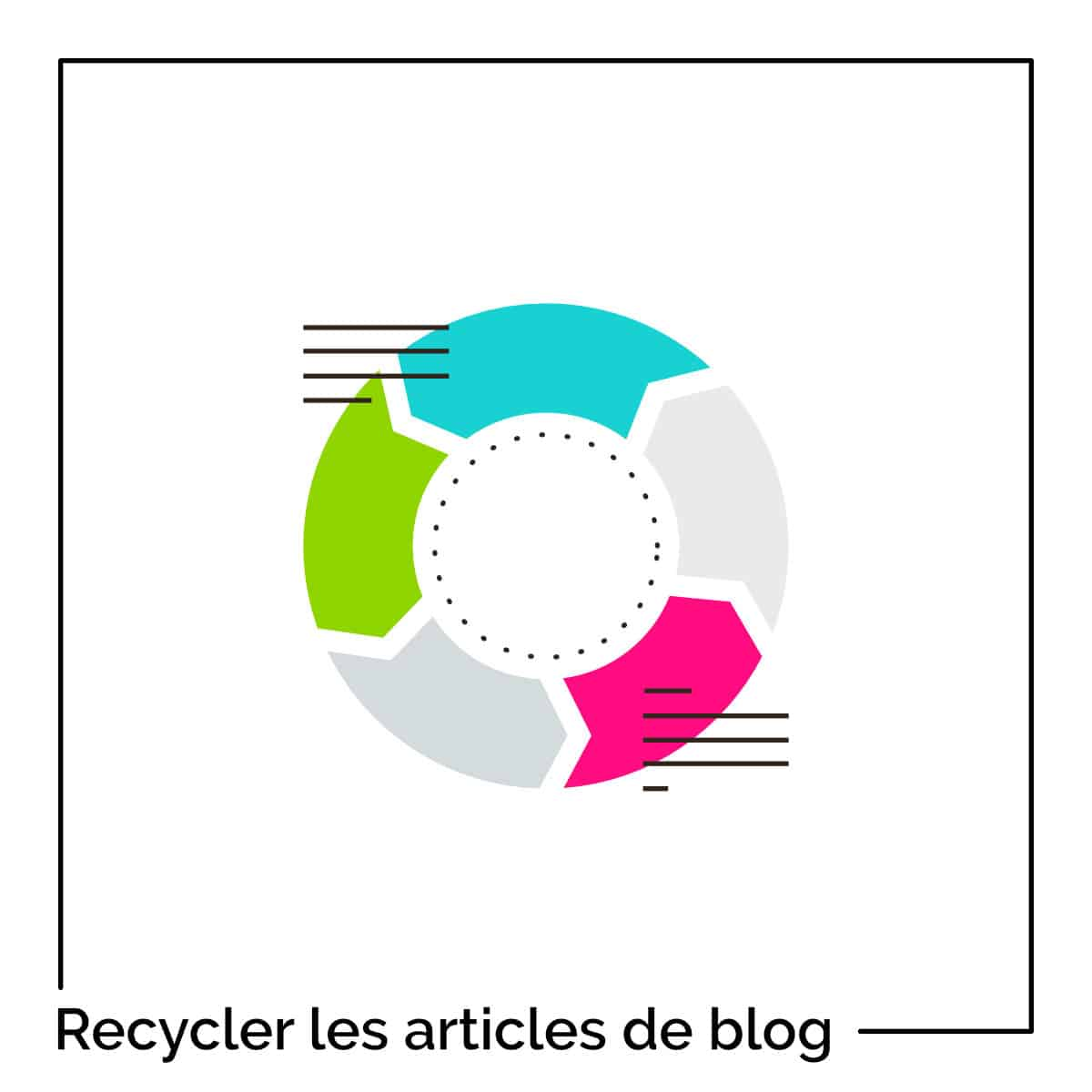 Recycler Articles Blog