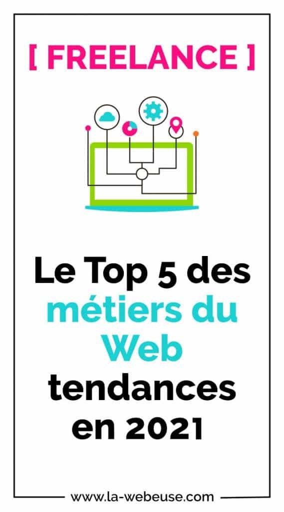 Metiers Web 2021