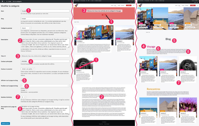 Options de personnalisation du blog et des pages d'archives