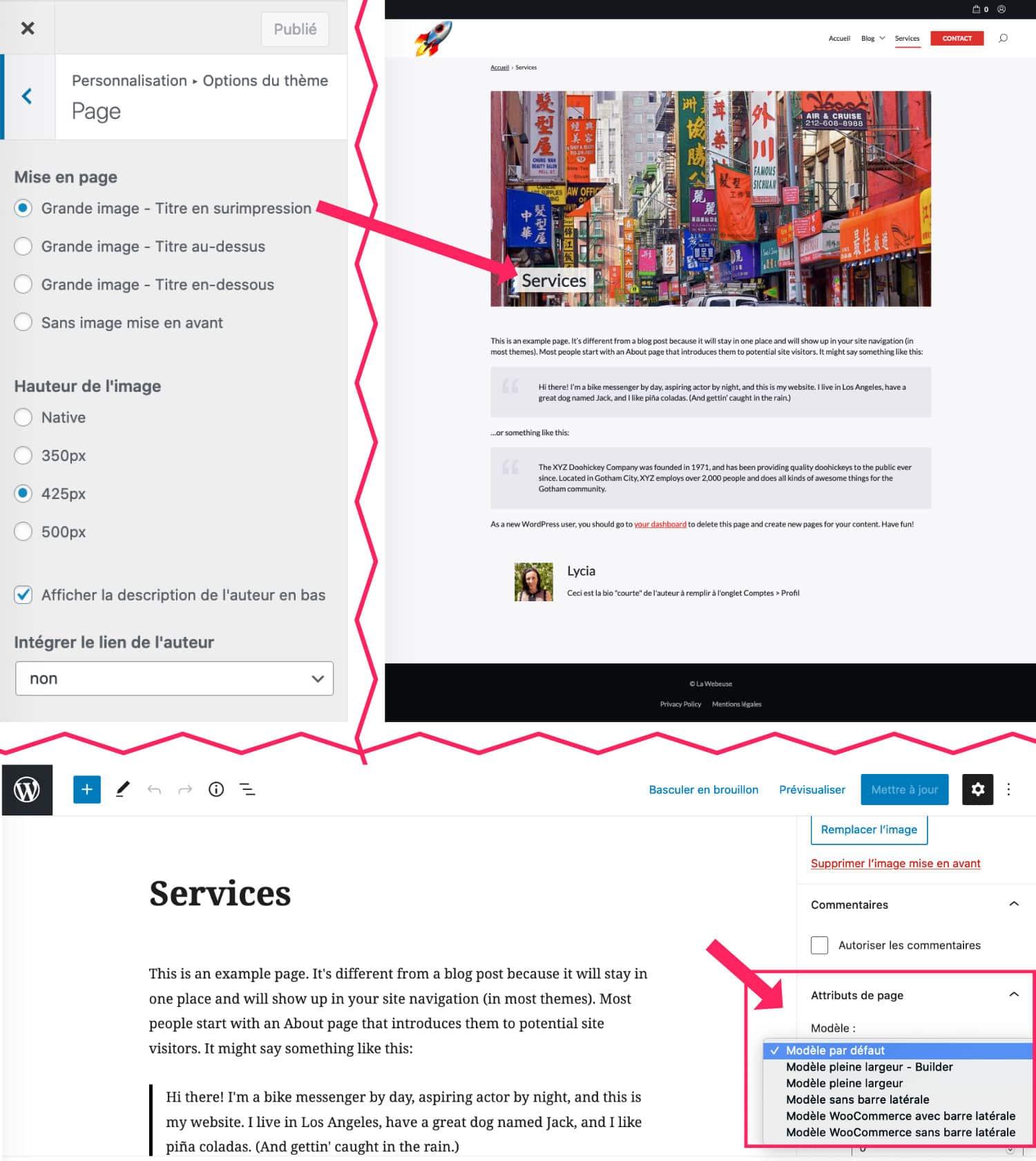 Options de personnalisation des Pages