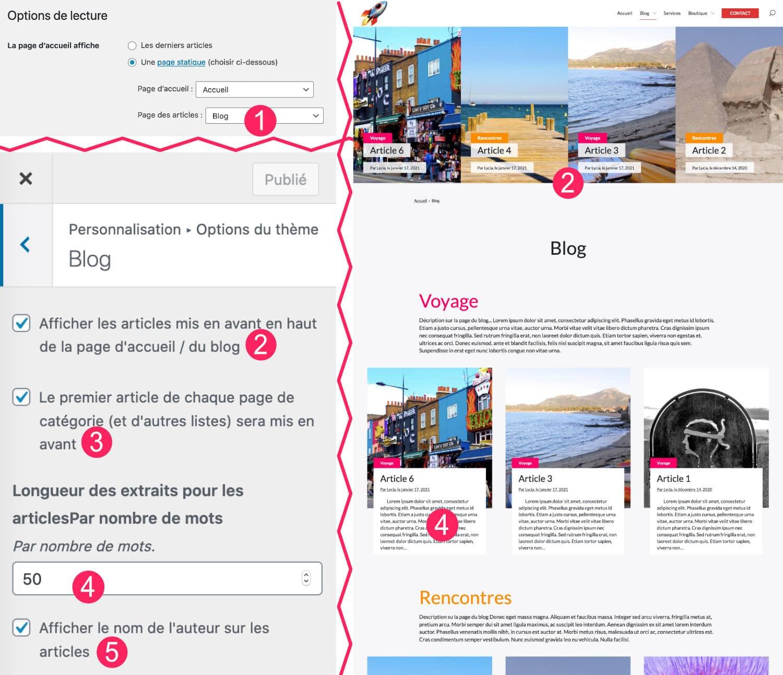 Options pour la page Blog