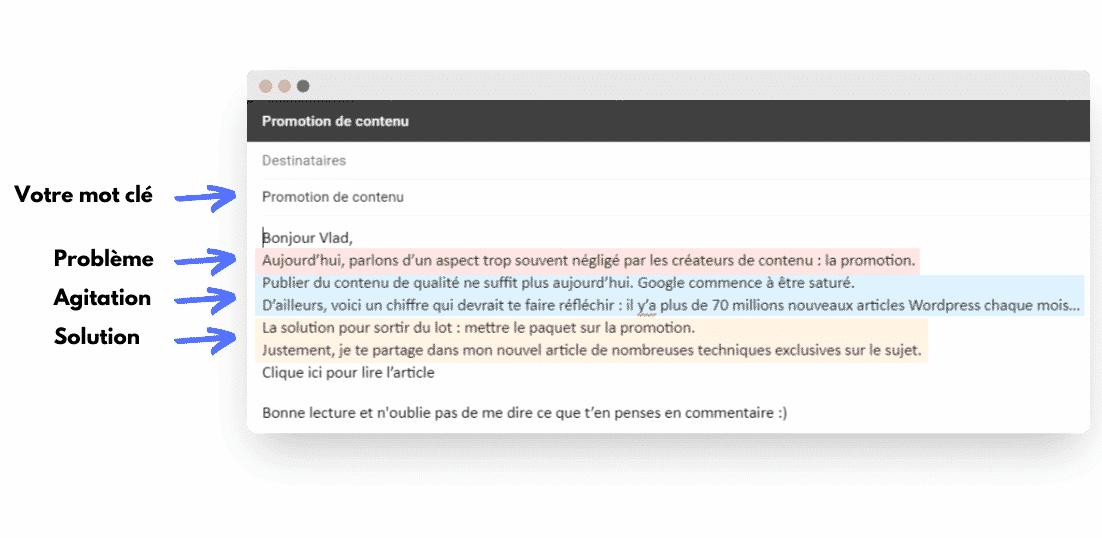Emailing de promotion d'article de blog